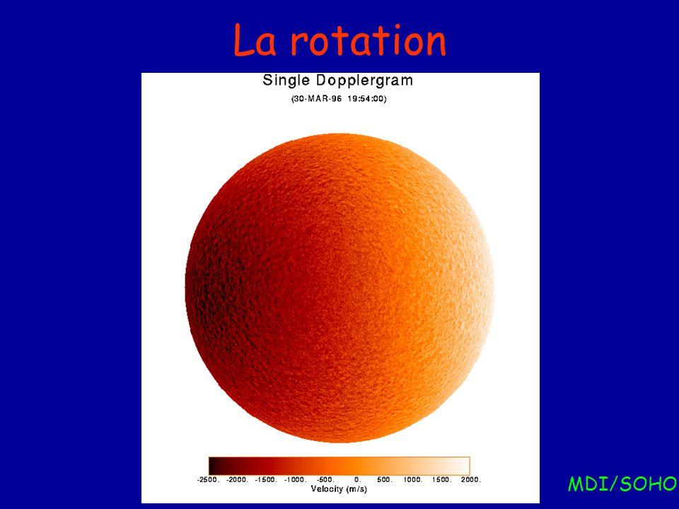 La rotation MDI/SOHO