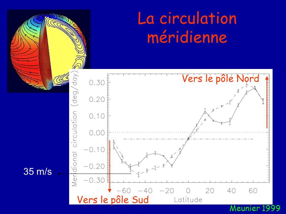 La circulation méridienne Vers le pôle Nord Vers le pôle Sud Meunier 1999 35 m/s
