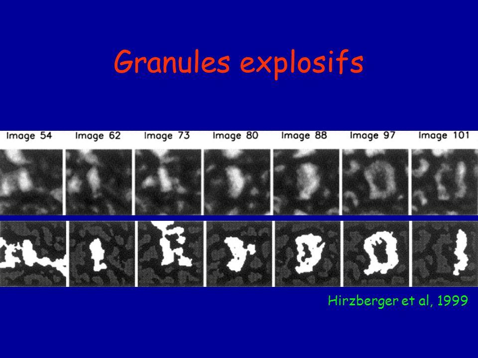 Granules explosifs Hirzberger et al, 1999