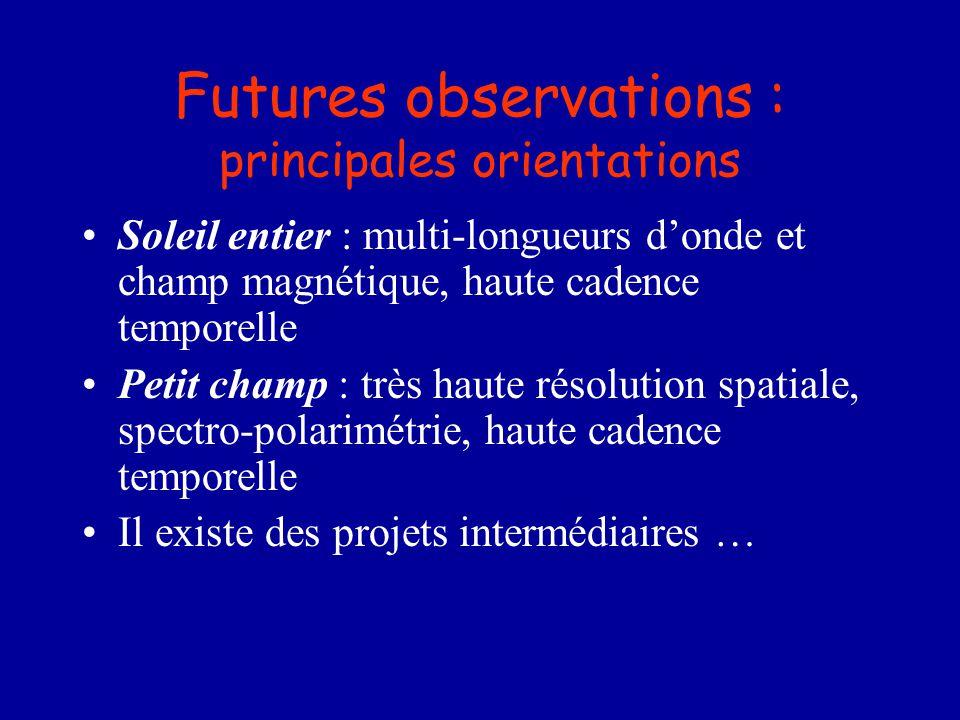Futures observations : principales orientations Soleil entier : multi-longueurs donde et champ magnétique, haute cadence temporelle Petit champ : très