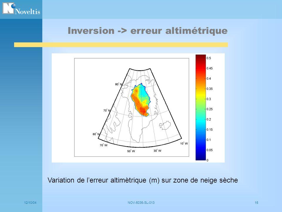 12/10/04NOV-5035-SL-01315 Variation de lerreur altimètrique (m) sur zone de neige sèche Inversion -> erreur altimétrique