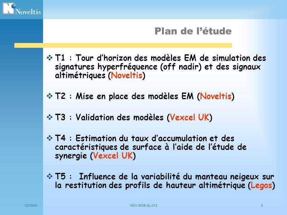 12/10/04NOV-5035-SL-0133 Plan de létude T1 : Tour dhorizon des modèles EM de simulation des signatures hyperfréquence (off nadir) et des signaux altim