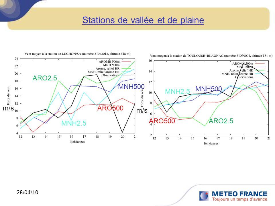 28/04/10 MNH500 MNH2.5 ARO500 ARO2.5 m/s Stations de vallée et de plaine