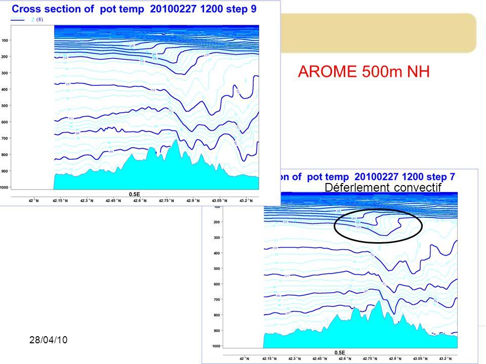 28/04/10 AROME 500m NH Déferlement convectif
