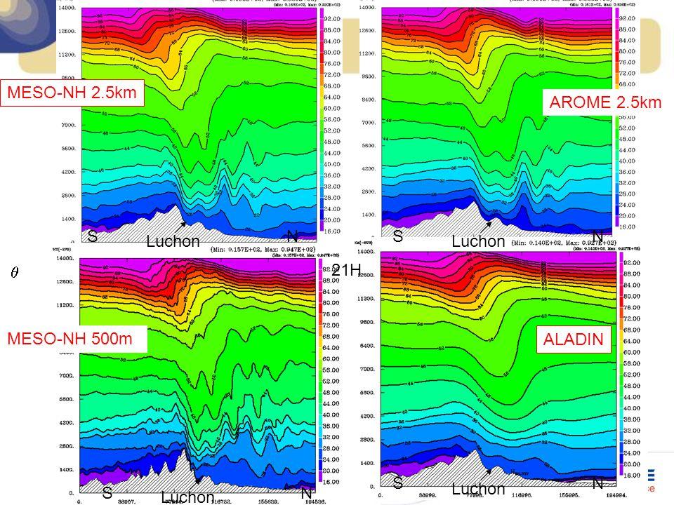 21H Luchon SN MESO-NH 2.5km Luchon SN SN SN AROME 2.5km ALADIN MESO-NH 500m