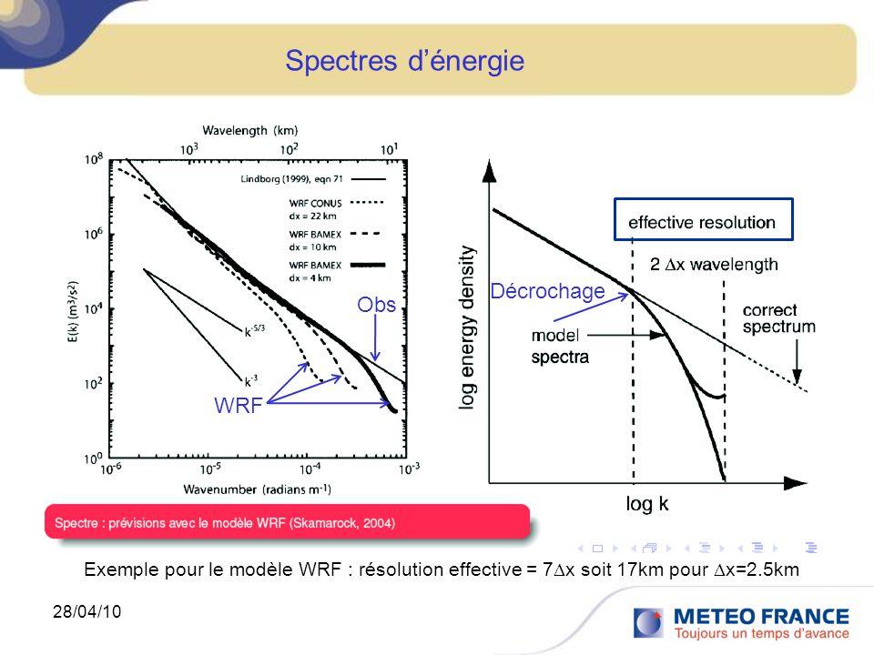 28/04/10 Spectres dénergie Exemple pour le modèle WRF : résolution effective = 7 x soit 17km pour x=2.5km Obs WRF Décrochage