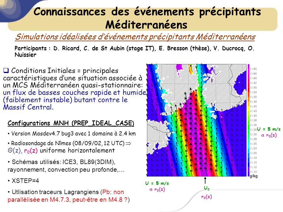 Principales caractéristiques des expériences ExpériencesMax vent U 0 Facteur humidité Topographie modèle CTRL 20 m s -1 0.95 réelle WIN10, WIN15, WIN30, WIN40 10,15, 30, 40 m s -1 0.95réelle ALPS, PYREN, MASC 20 m s -1 0.95Sans les Alps, les Pyrenees, le Massif Central Q85, Q90, Q100 20 m s -1 0.85, 0.9, 1 réelle
