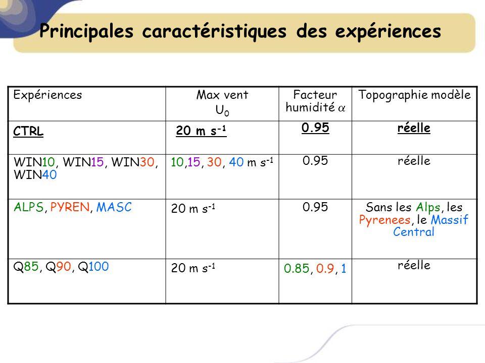Les cas d étude pluviomètres Précip 24h 20/10 @ 06 UTC 10203055100250500 (mm) Précip 24h 21/10 @ 06 UTC Analyse daltitude le 20 et 21/10 @ 12 UTC Z 500 + T 500
