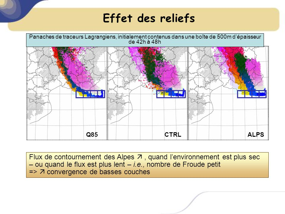 Effet des reliefs Panaches de traceurs Lagrangiens, initialement contenus dans une boîte de 500m dépaisseur de 42h à 48h CTRL ALPSQ85 Flux de contournement des Alpes, quand lenvironnement est plus sec – ou quand le flux est plus lent – i.e., nombre de Froude petit => convergence de basses couches