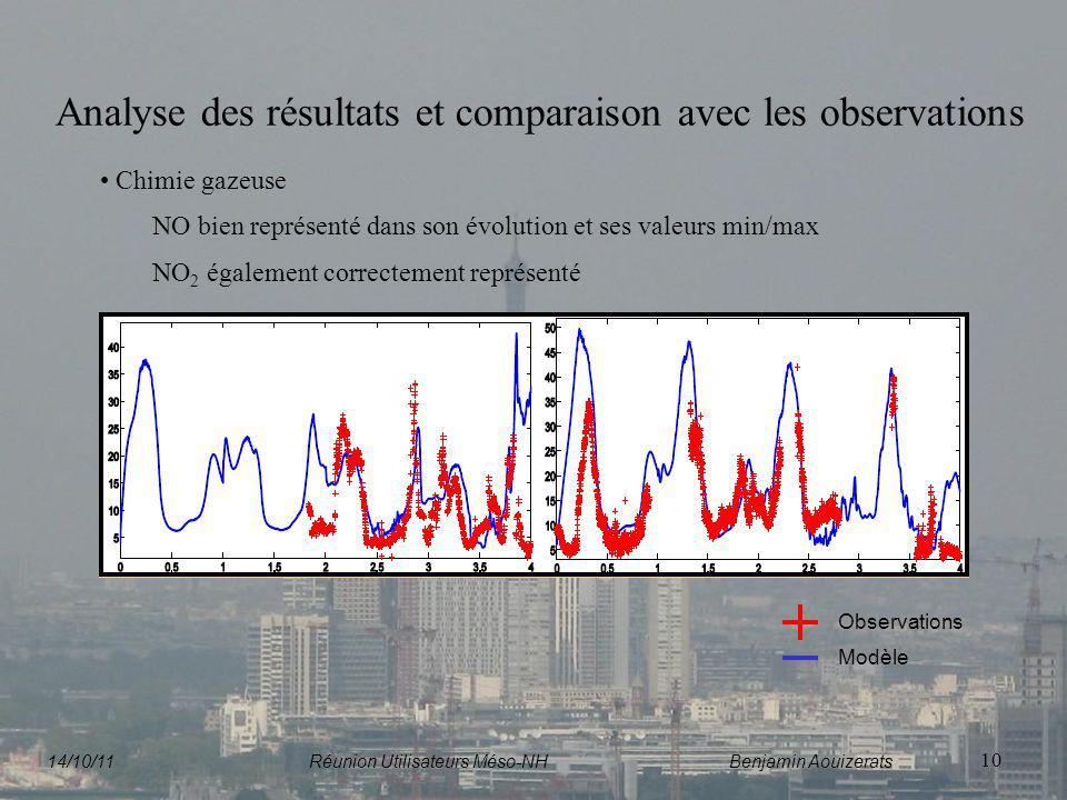 10 Analyse des résultats et comparaison avec les observations Chimie gazeuse NO bien représenté dans son évolution et ses valeurs min/max NO 2 égaleme