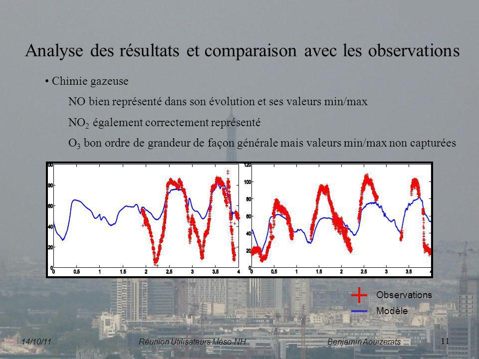 11 Analyse des résultats et comparaison avec les observations Chimie gazeuse NO bien représenté dans son évolution et ses valeurs min/max NO 2 égaleme