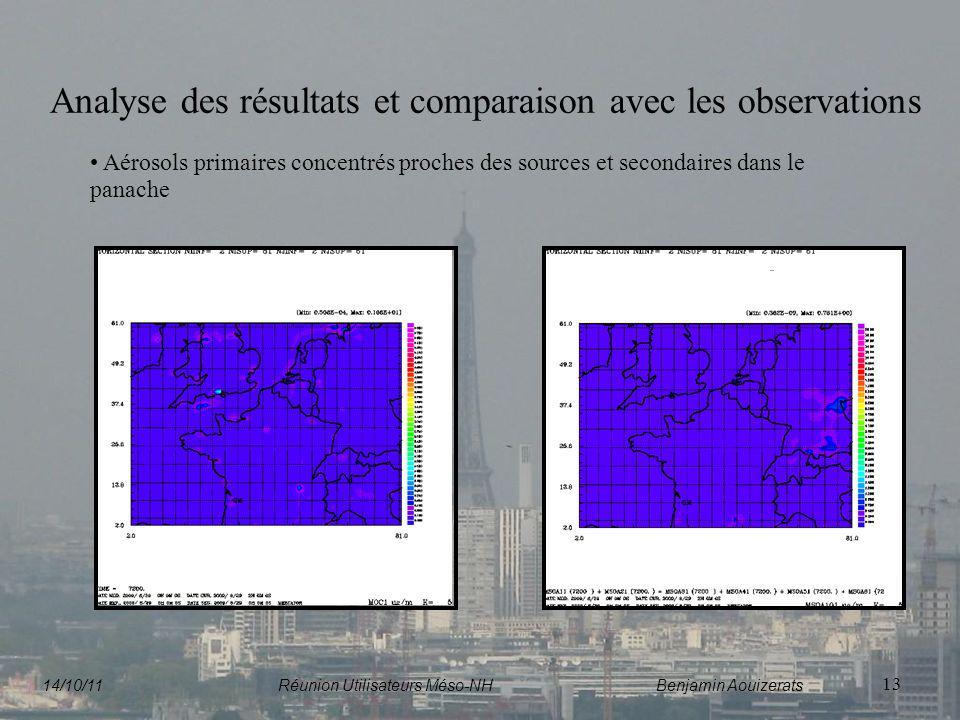 13 Analyse des résultats et comparaison avec les observations Aérosols primaires concentrés proches des sources et secondaires dans le panache 14/10/1