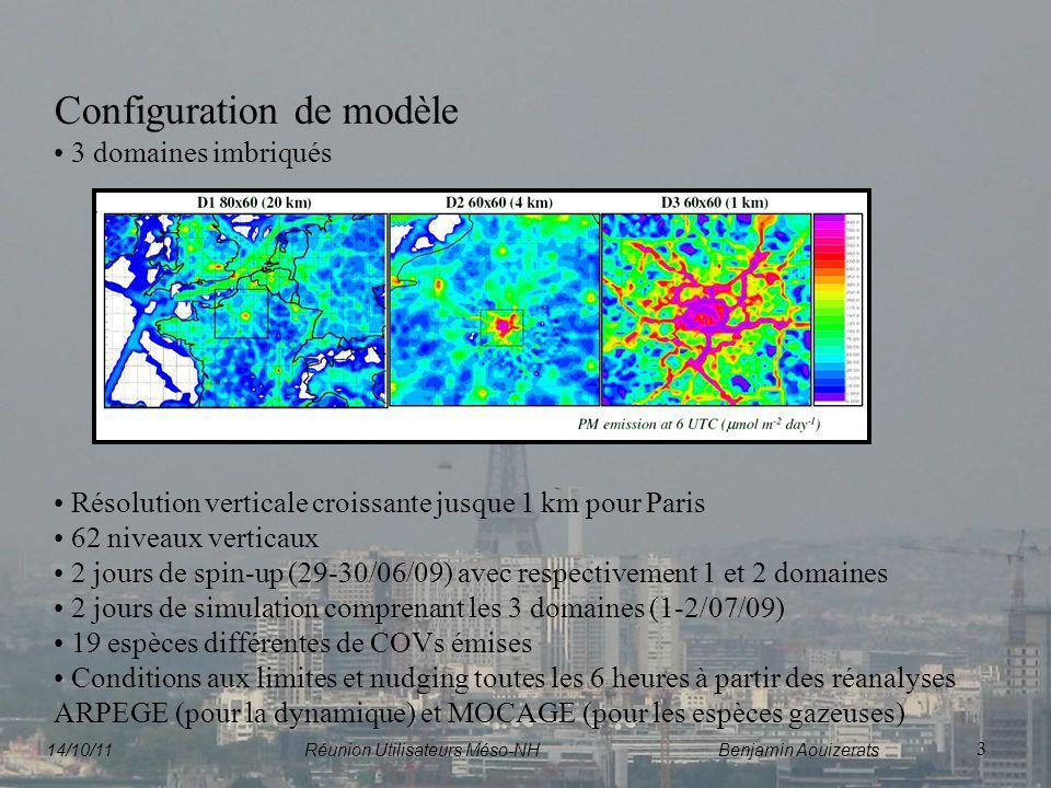 3 Configuration de modèle 3 domaines imbriqués Résolution verticale croissante jusque 1 km pour Paris 62 niveaux verticaux 2 jours de spin-up (29-30/0
