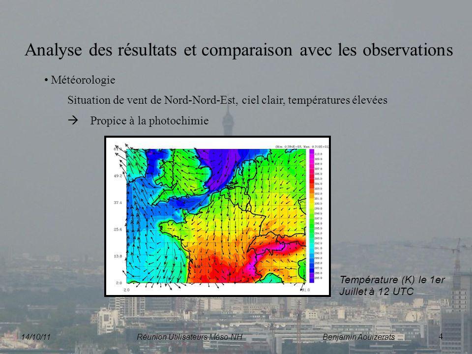 4 Analyse des résultats et comparaison avec les observations Météorologie Situation de vent de Nord-Nord-Est, ciel clair, températures élevées Propice