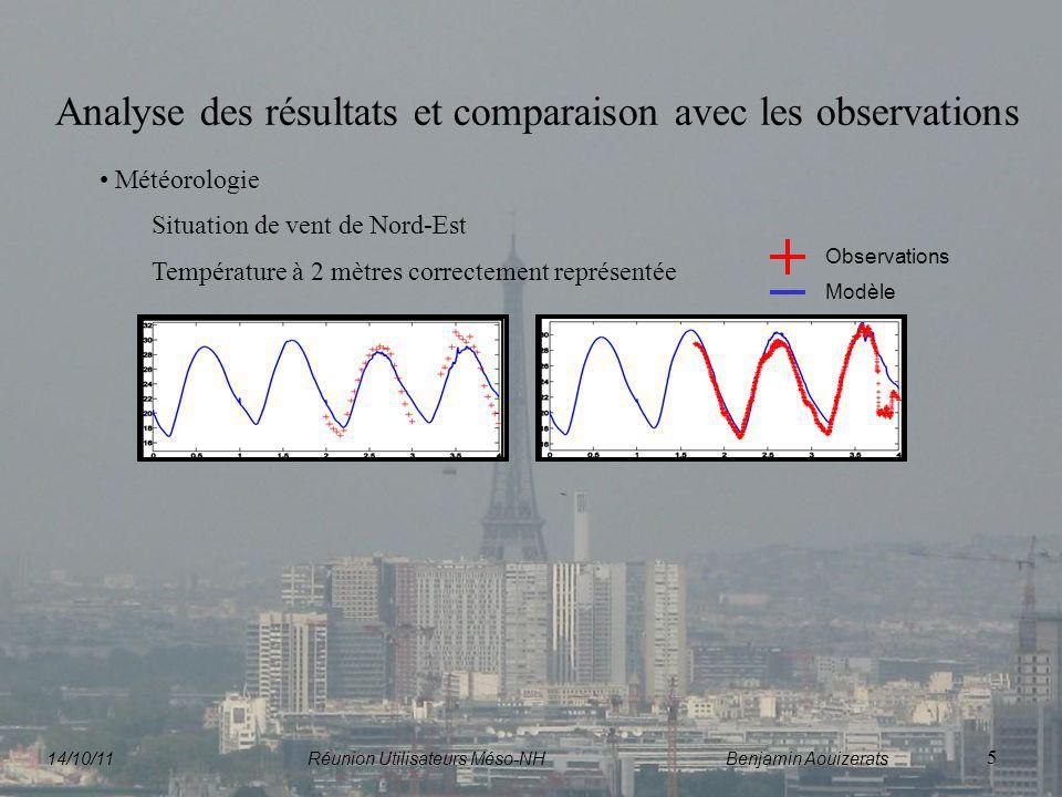 5 Analyse des résultats et comparaison avec les observations Météorologie Situation de vent de Nord-Est Température à 2 mètres correctement représenté