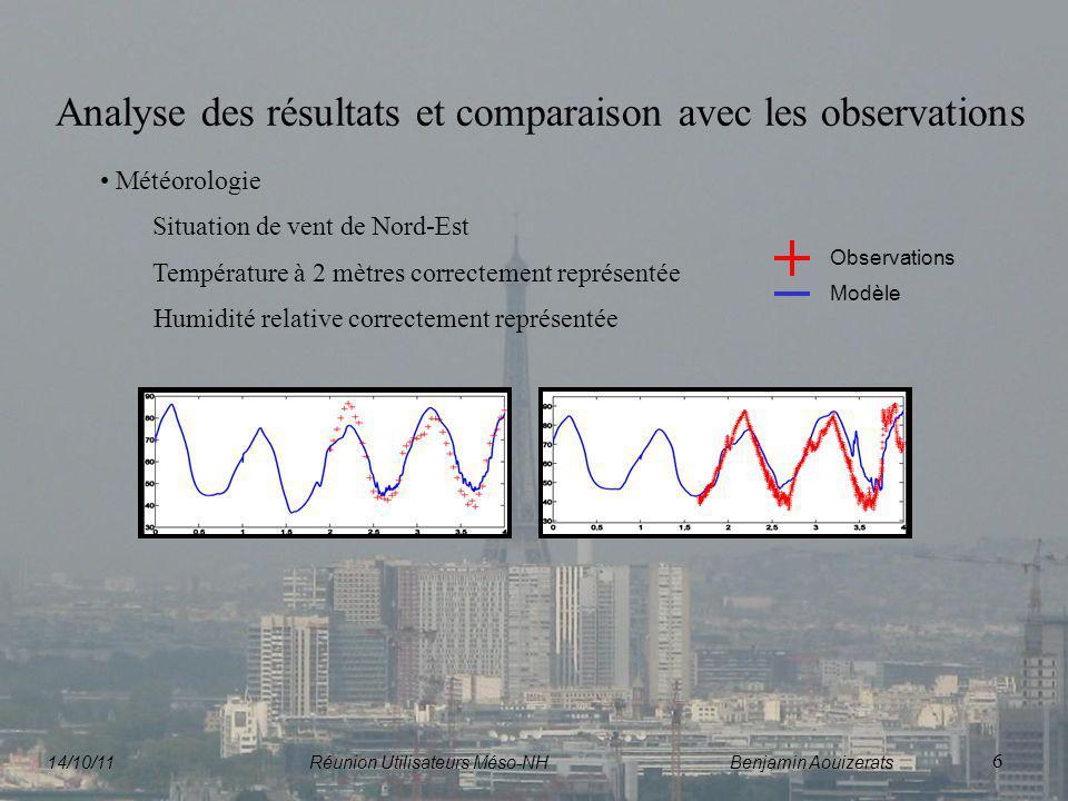 6 Analyse des résultats et comparaison avec les observations Météorologie Situation de vent de Nord-Est Température à 2 mètres correctement représenté