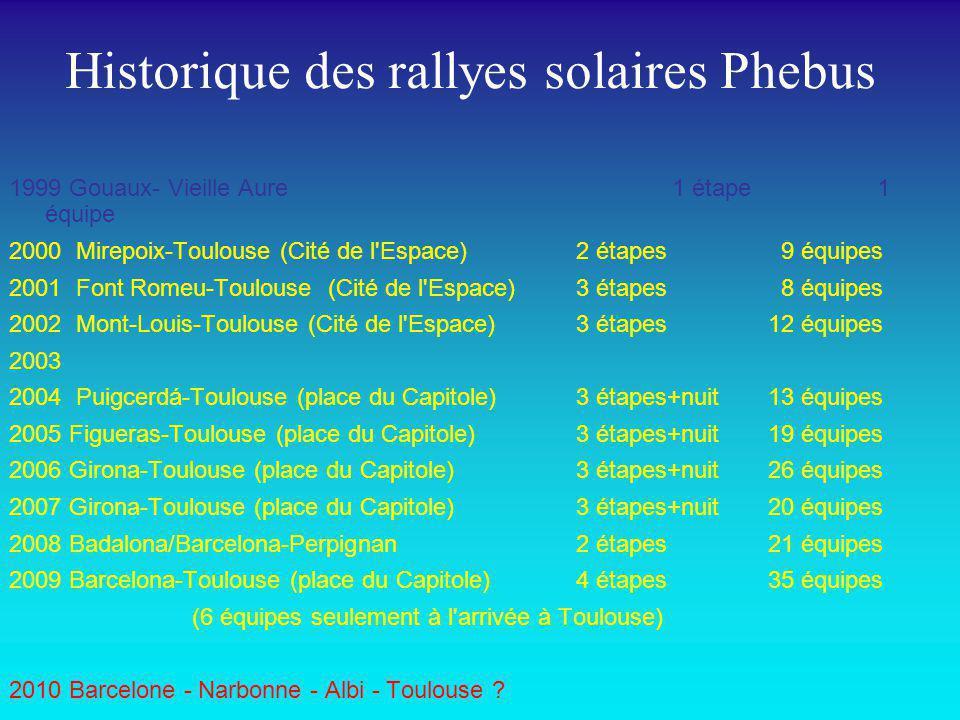 Historique des rallyes solaires Phebus 1999 Gouaux- Vieille Aure1 étape 1 équipe 2000 Mirepoix-Toulouse (Cité de l'Espace)2 étapes 9 équipes 2001 Font