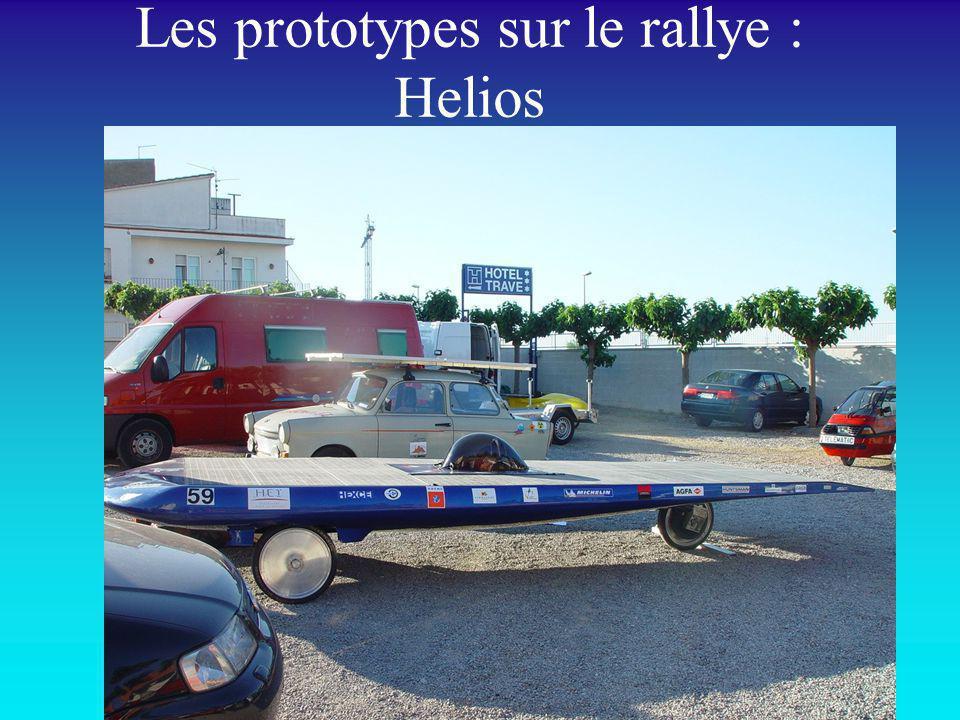 Les prototypes sur le rallye : Helios