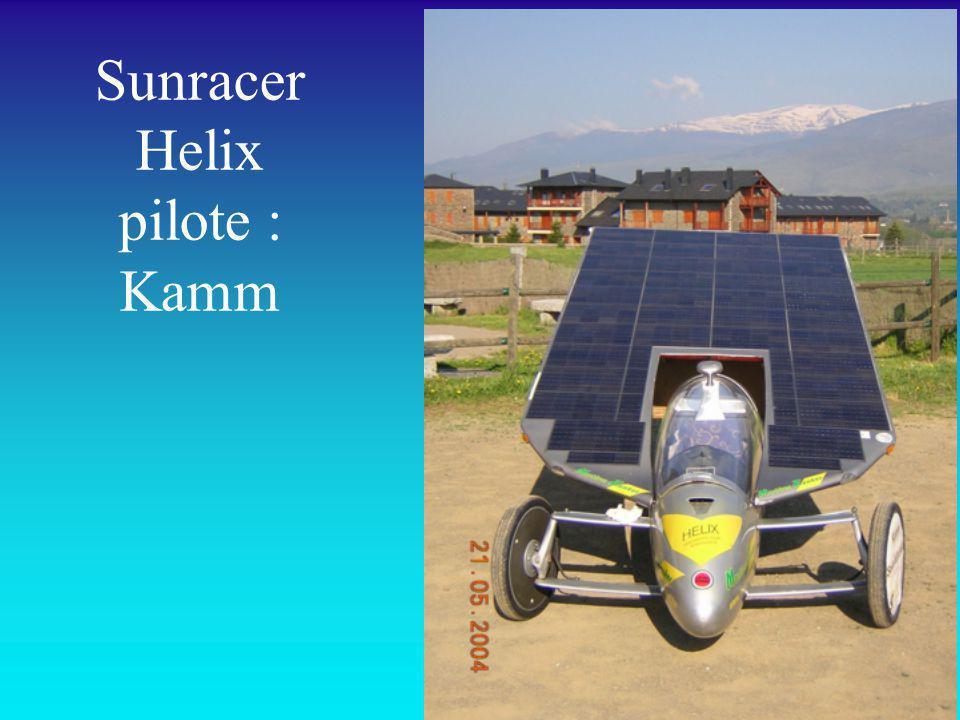 Sunracer Helix pilote : Kamm