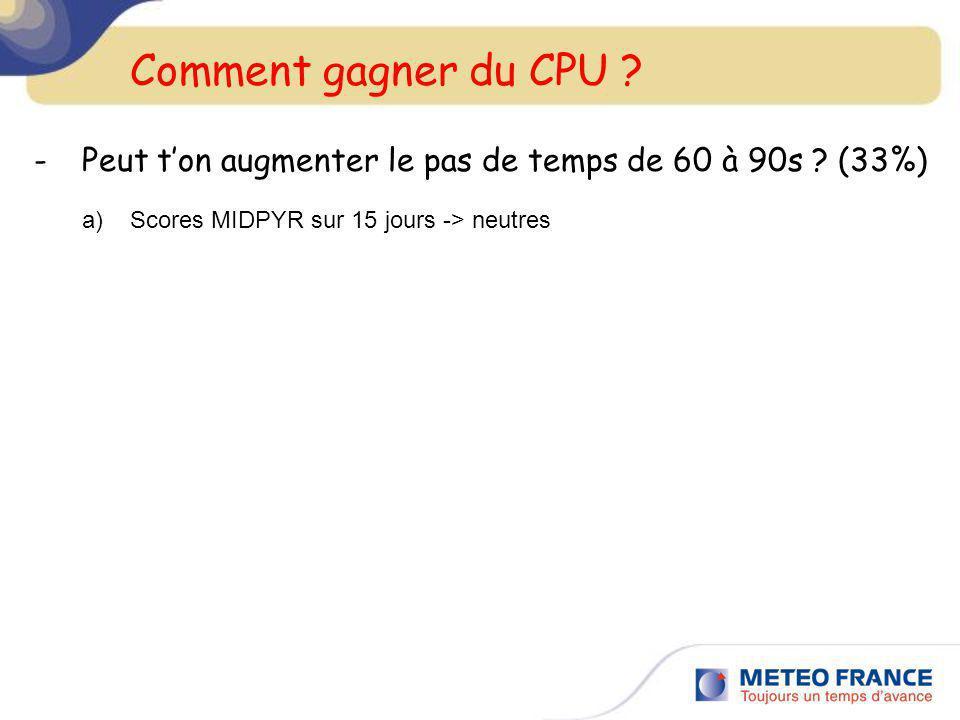 Comment gagner du CPU ? -Peut ton augmenter le pas de temps de 60 à 90s ? (33%) a)Scores MIDPYR sur 15 jours -> neutres