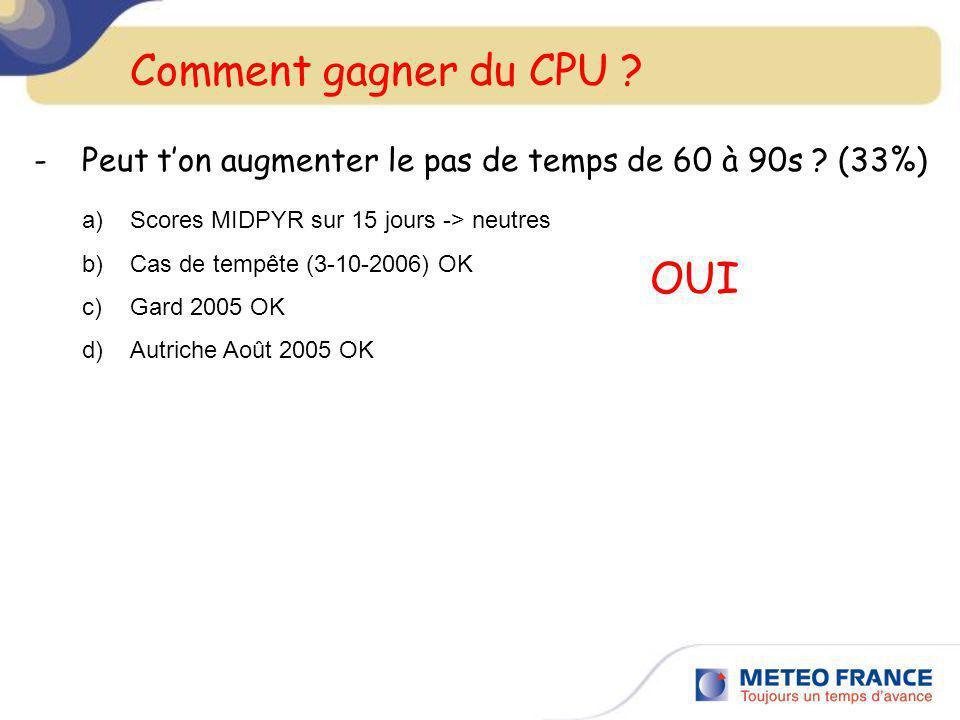 Comment gagner du CPU ? -Peut ton augmenter le pas de temps de 60 à 90s ? (33%) OUI a)Scores MIDPYR sur 15 jours -> neutres b)Cas de tempête (3-10-200