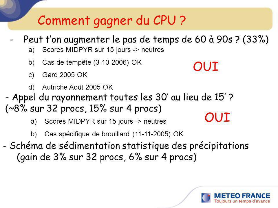 Comment gagner du CPU ? -Peut ton augmenter le pas de temps de 60 à 90s ? (33%) -- Appel du rayonnement toutes les 30 au lieu de 15 ? (~8% sur 32 proc