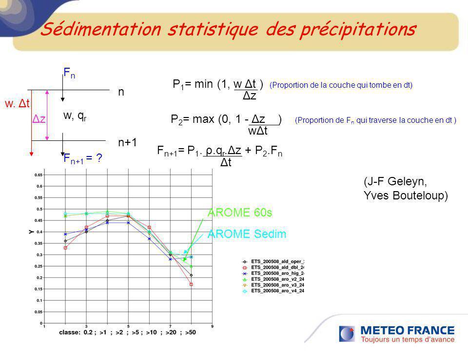 Sédimentation statistique des précipitations n n+1 w. Δt w, q r ΔzΔz FnFn F n+1 = ? P 1 = min (1, w Δt ) (Proportion de la couche qui tombe en dt) ΔzΔ