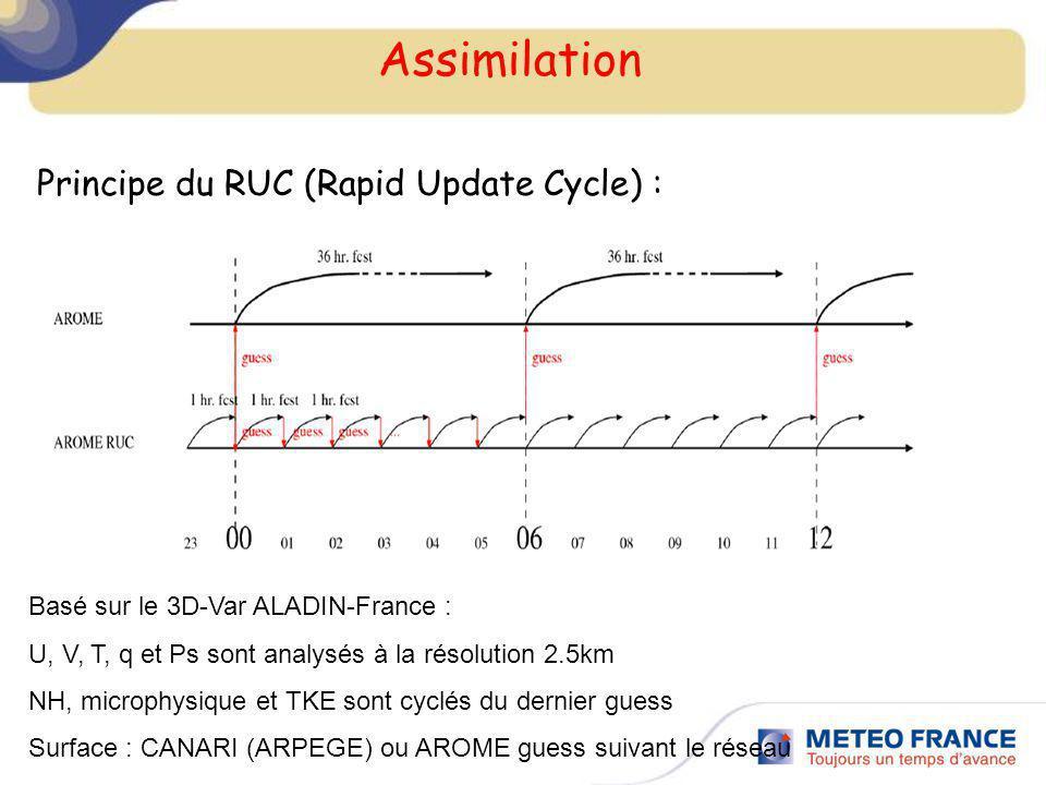 Assimilation Principe du RUC (Rapid Update Cycle) : Short range fcst Basé sur le 3D-Var ALADIN-France : U, V, T, q et Ps sont analysés à la résolution