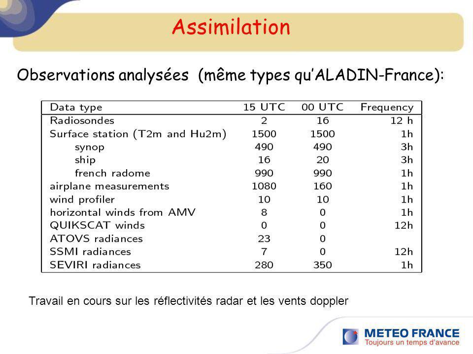 Assimilation Observations analysées (même types quALADIN-France): Travail en cours sur les réflectivités radar et les vents doppler