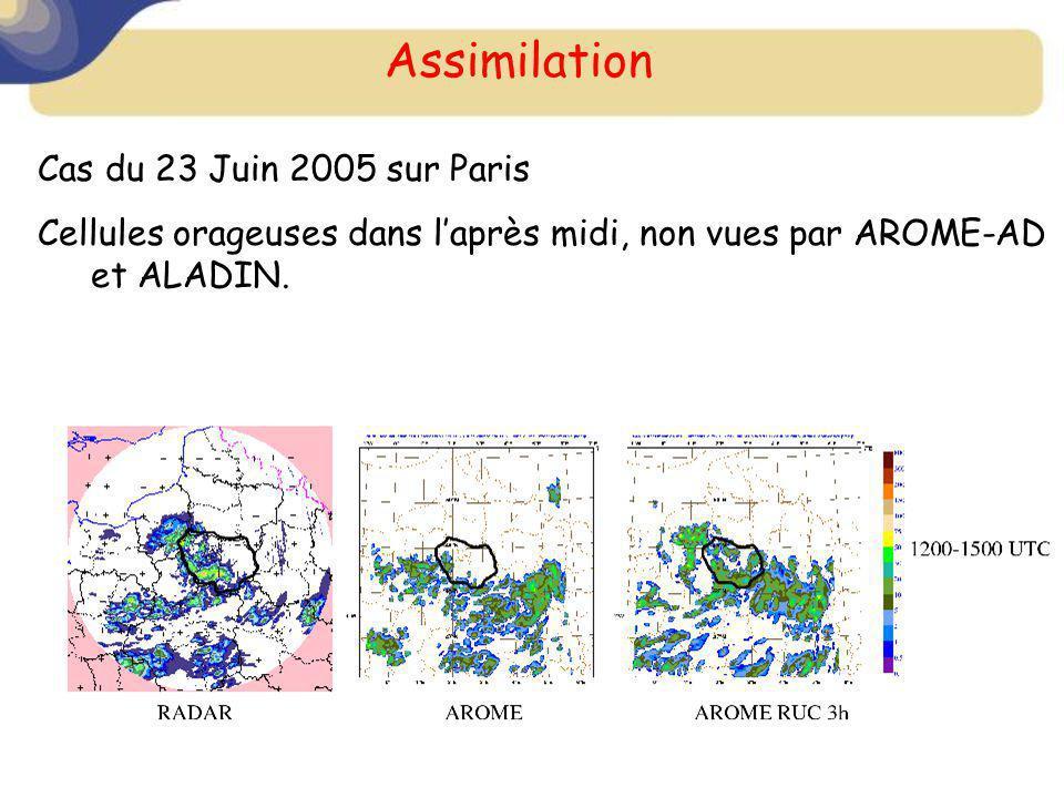 Assimilation Cas du 23 Juin 2005 sur Paris Cellules orageuses dans laprès midi, non vues par AROME-AD et ALADIN.