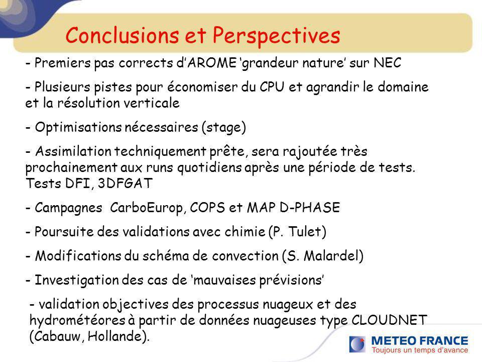 Conclusions et Perspectives - Premiers pas corrects dAROME grandeur nature sur NEC - Plusieurs pistes pour économiser du CPU et agrandir le domaine et
