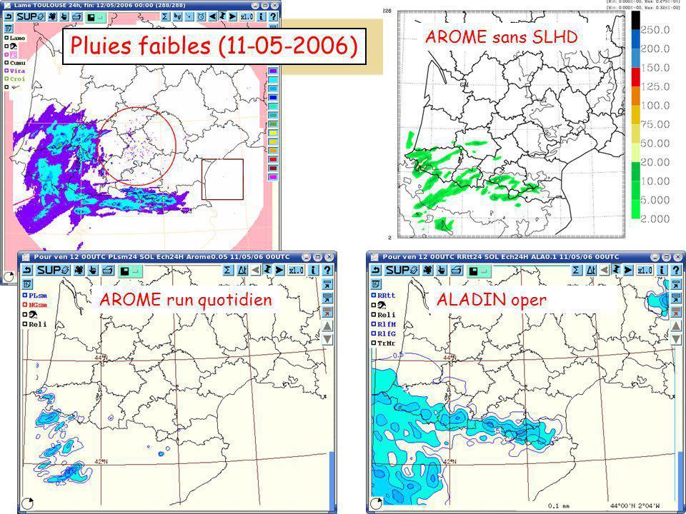 Pluies faibles (11-05-2006) AROME run quotidien AROME sans SLHD ALADIN oper