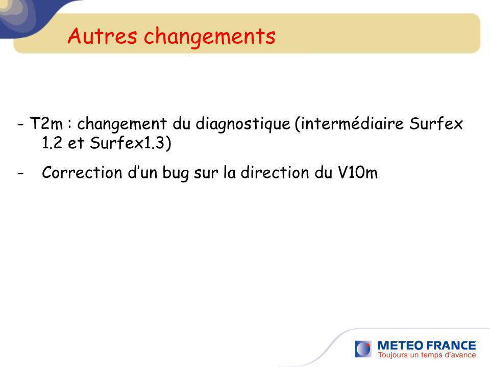Autres changements - T2m : changement du diagnostique (intermédiaire Surfex 1.2 et Surfex1.3) -Correction dun bug sur la direction du V10m
