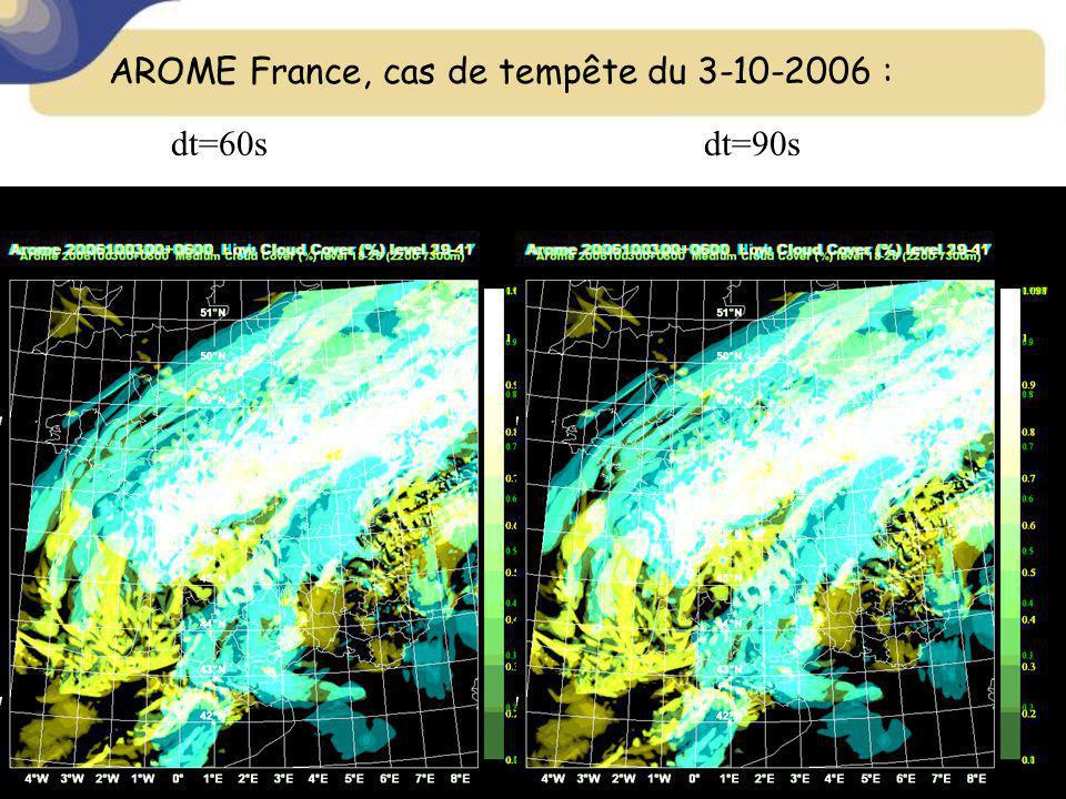 AROME France, cas de tempête du 3-10-2006 : dt=60sdt=90s