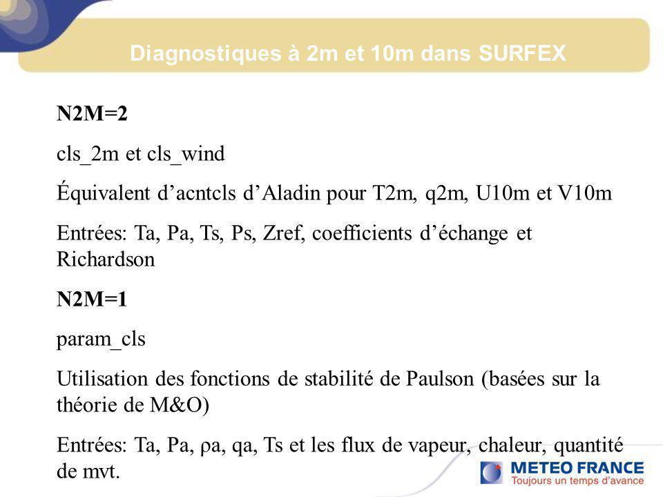 N2M=2 cls_2m et cls_wind Équivalent dacntcls dAladin pour T2m, q2m, U10m et V10m Entrées: Ta, Pa, Ts, Ps, Zref, coefficients déchange et Richardson N2