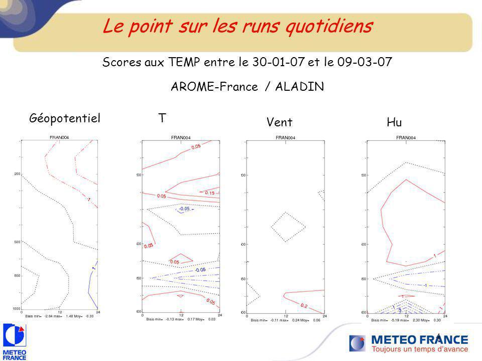 AROME France, cas de tempête du 3-10-2006 : dt=60s dt=90s