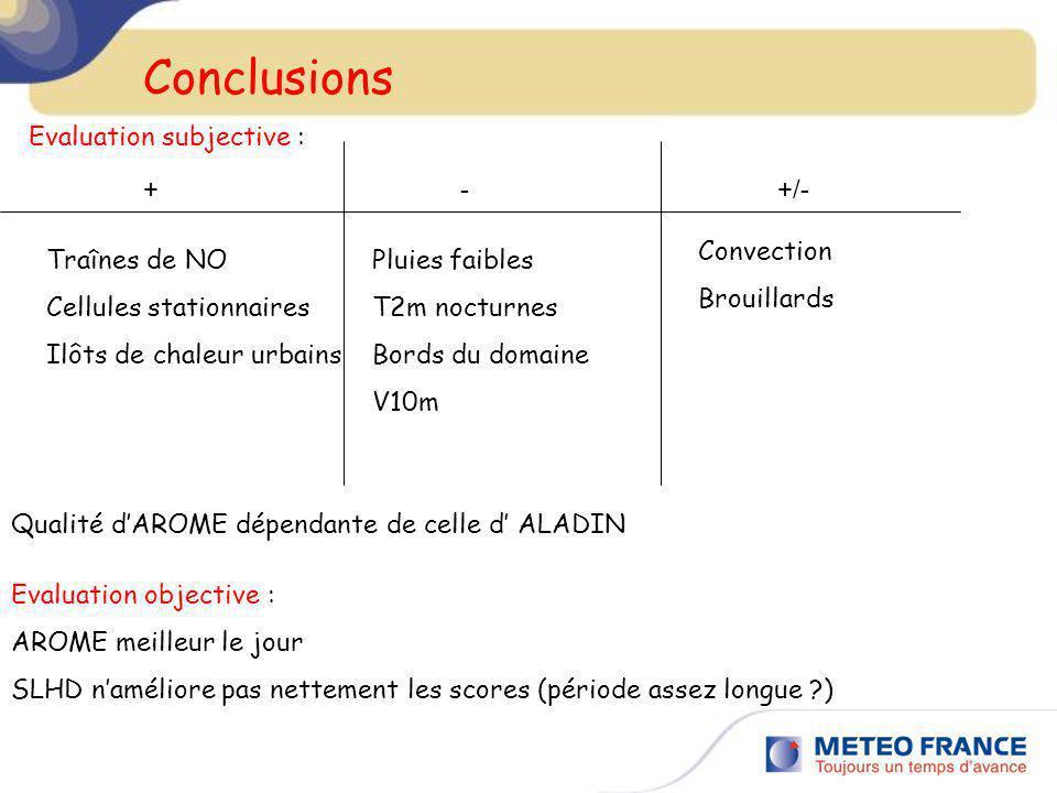 Conclusions +-+/- Traînes de NO Cellules stationnaires Ilôts de chaleur urbains Pluies faibles T2m nocturnes Bords du domaine V10m Convection Brouilla