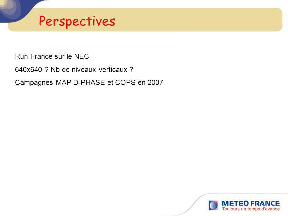 Perspectives Run France sur le NEC 640x640 ? Nb de niveaux verticaux ? Campagnes MAP D-PHASE et COPS en 2007