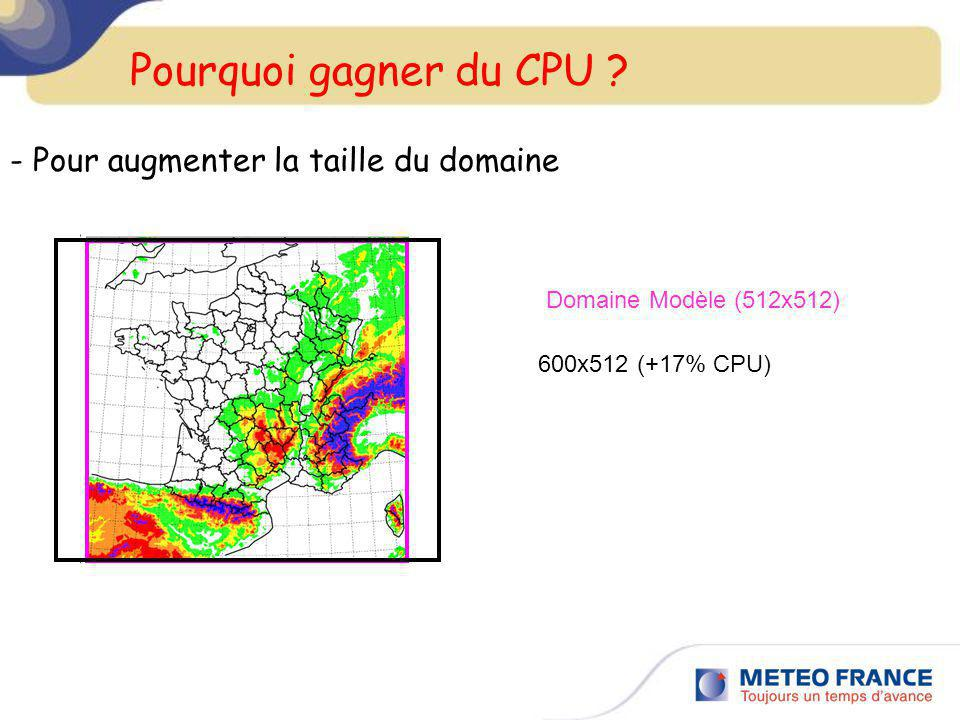 Assimilation Principe du RUC (Rapid Update Cycle) : Short range fcst Basé sur le 3D-Var ALADIN-France : U, V, T, q et Ps sont analysés à la résolution 2.5km NH, microphysique et TKE sont cyclés du dernier guess Surface : CANARI (ARPEGE) ou AROME guess suivant le réseau