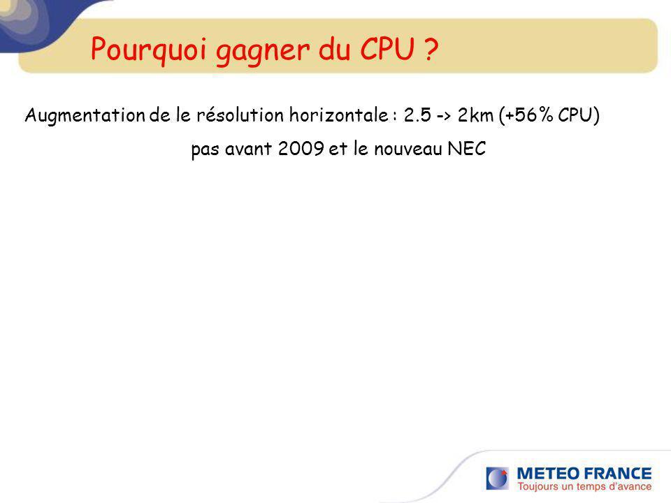 Pourquoi gagner du CPU ? Augmentation de le résolution horizontale : 2.5 -> 2km (+56% CPU) pas avant 2009 et le nouveau NEC