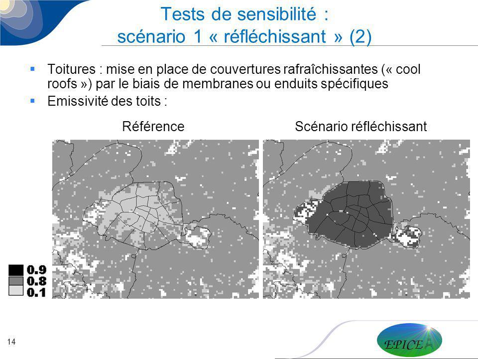 14 Tests de sensibilité : scénario 1 « réfléchissant » (2) Toitures : mise en place de couvertures rafraîchissantes (« cool roofs ») par le biais de m