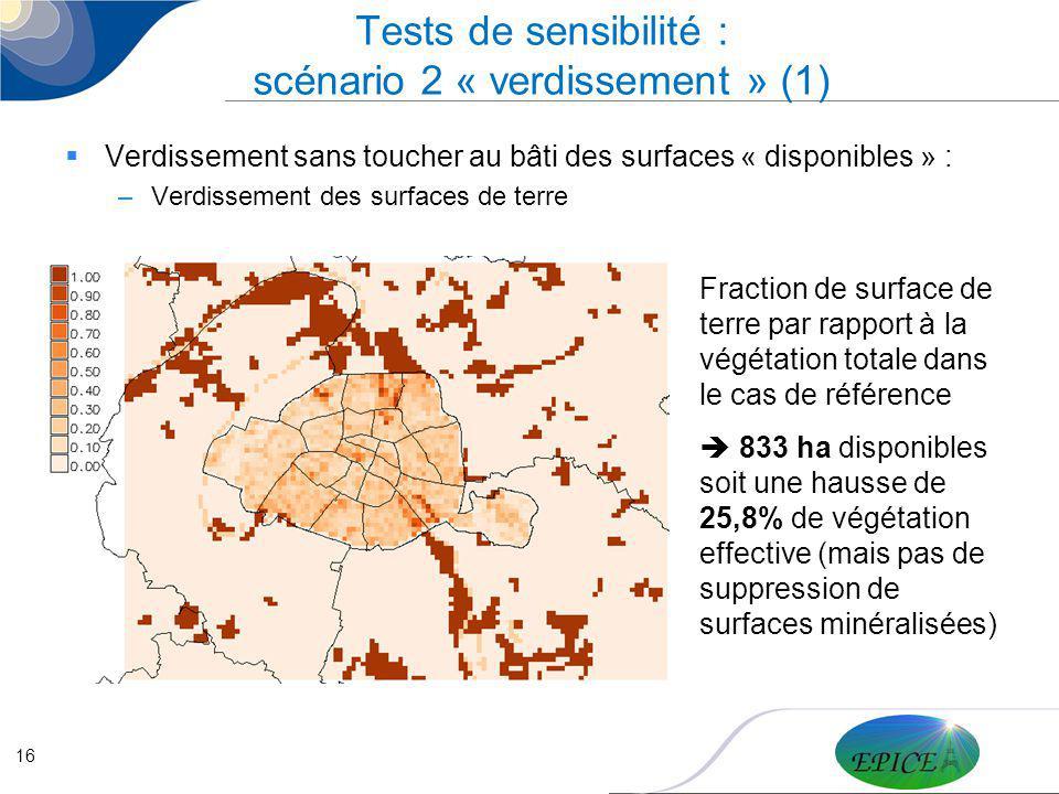 16 Tests de sensibilité : scénario 2 « verdissement » (1) Verdissement sans toucher au bâti des surfaces « disponibles » : –Verdissement des surfaces