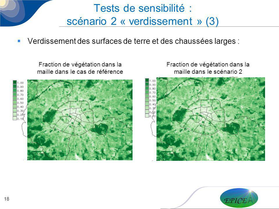 18 Tests de sensibilité : scénario 2 « verdissement » (3) Verdissement des surfaces de terre et des chaussées larges : Fraction de végétation dans la