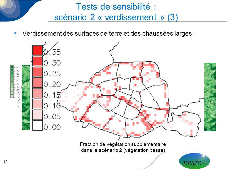 19 Tests de sensibilité : scénario 2 « verdissement » (3) Verdissement des surfaces de terre et des chaussées larges : Fraction de végétation dans la
