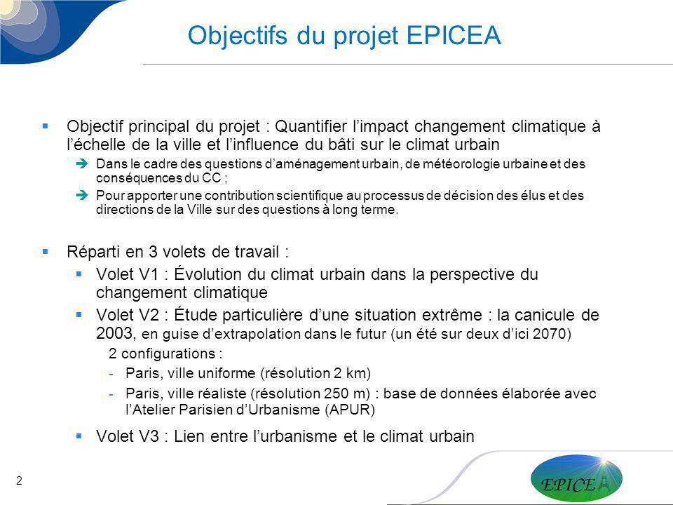 2 Objectifs du projet EPICEA Objectif principal du projet : Quantifier limpact changement climatique à léchelle de la ville et linfluence du bâti sur