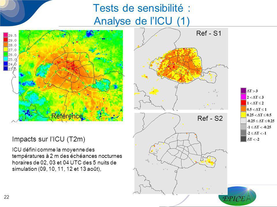 22 Tests de sensibilité : Analyse de lICU (1) Impacts sur lICU (T2m) ICU défini comme la moyenne des températures à 2 m des échéances nocturnes horair