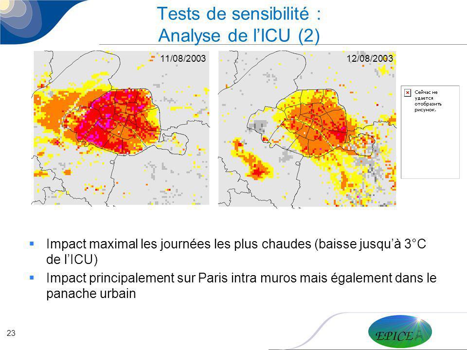 23 Tests de sensibilité : Analyse de lICU (2) Impact maximal les journées les plus chaudes (baisse jusquà 3°C de lICU) Impact principalement sur Paris