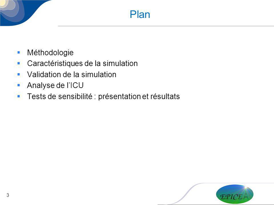 3 Plan Méthodologie Caractéristiques de la simulation Validation de la simulation Analyse de lICU Tests de sensibilité : présentation et résultats