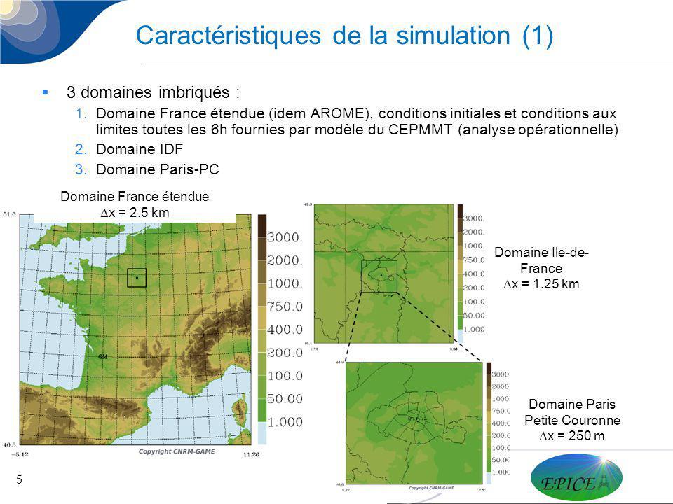 6 Caractéristiques de la simulation (2) 1er run sur le domaine 1 seul 2ème run sur les domaines 2 et 3 (grid-nesting) Forçage atmosphérique du domaine 2 par les sorties de simulation sur le domaine 1 Couplage 2 ways des domaines 2 et 3 (rappel des champs météo du domaine 2 à chaque pas de temps vers la moyenne des champs du domaine 3) Paramétrisation des namelists : –Résolution verticale : 55 niveaux, 1er niveau à 30m + 6 niveaux CANOPY –Solveur de pression : Richardson –Relaxation horizontale activée –Turbulence : TKEL (turbulence 3D) –Transfert radiatif : ECMWF –Pas de schéma de convection profonde –Schéma de convection peu profonde : EDKF (schéma Eddy-Diffusion-Kain- Fritsch) –Microphysique : ICE3 (schéma de microphysique mixte qui inclut glace, neige et graupels : 6 classes dhydrométéores) –Advection : CEN4TH