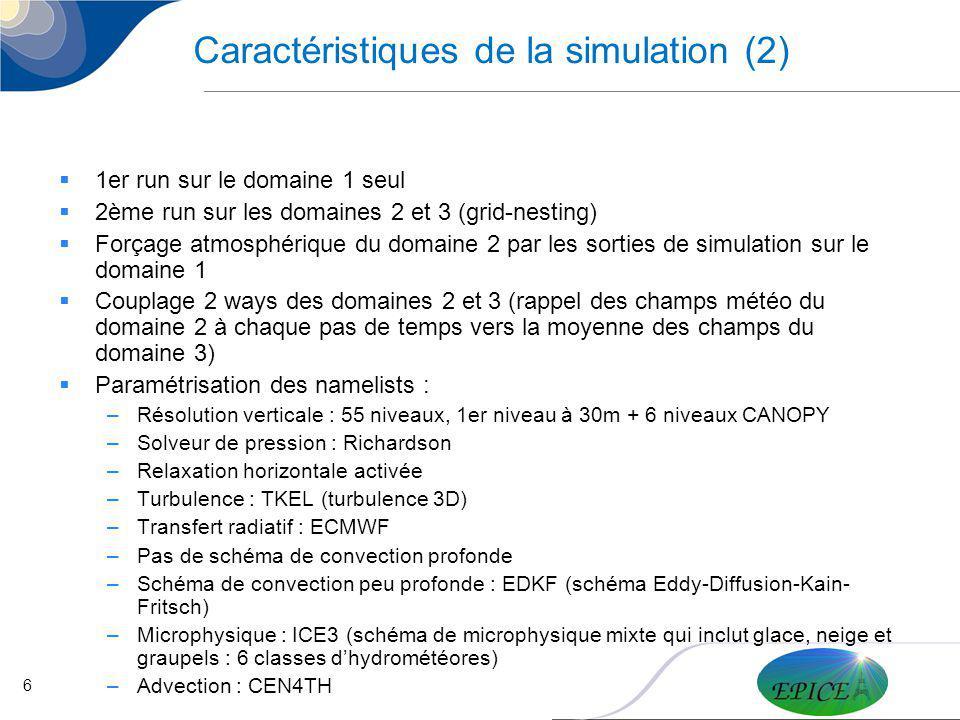 6 Caractéristiques de la simulation (2) 1er run sur le domaine 1 seul 2ème run sur les domaines 2 et 3 (grid-nesting) Forçage atmosphérique du domaine